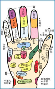 Right hand pressure points
